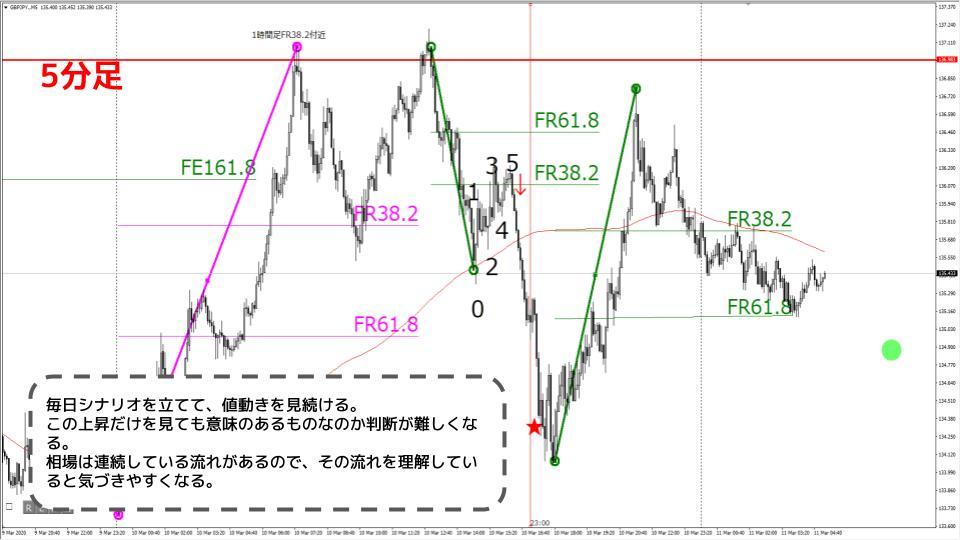 f:id:aoyama_aoyama:20200312153851j:plain