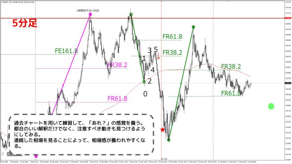 f:id:aoyama_aoyama:20200312154000j:plain