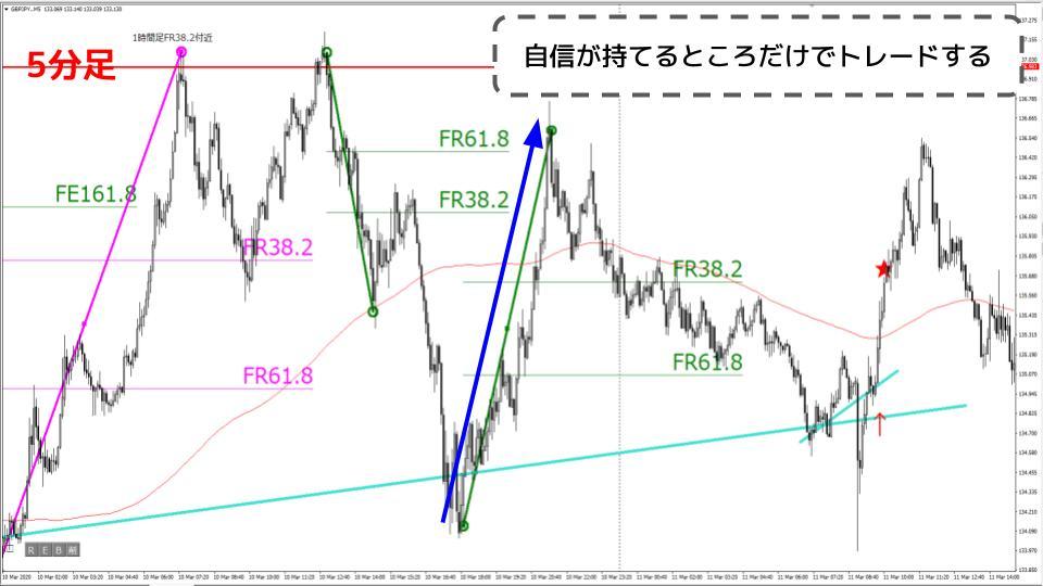 f:id:aoyama_aoyama:20200312154747j:plain