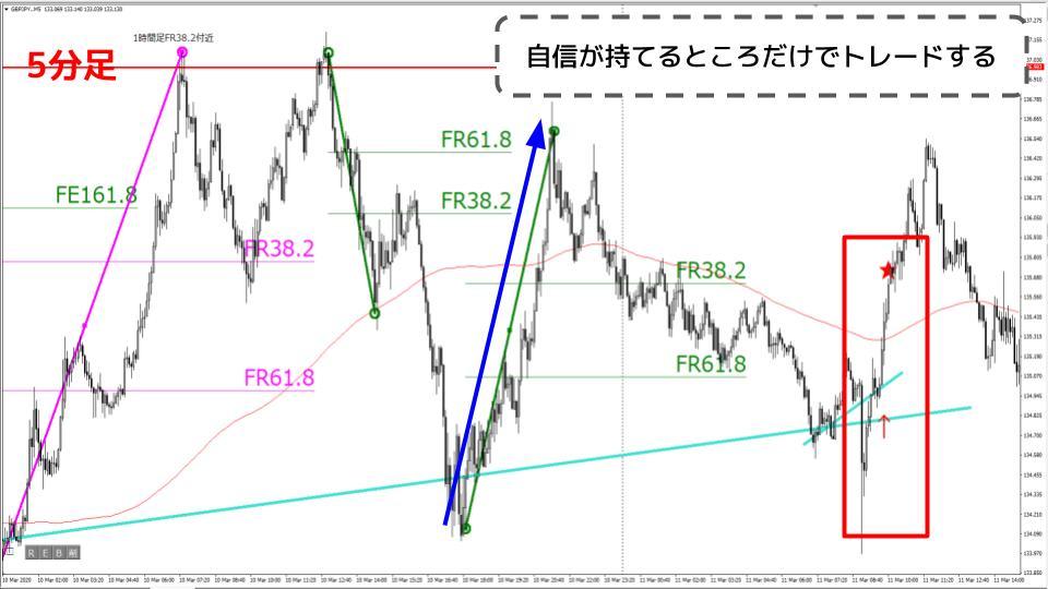 f:id:aoyama_aoyama:20200312154838j:plain