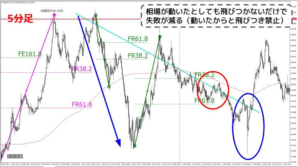 f:id:aoyama_aoyama:20200312155102j:plain