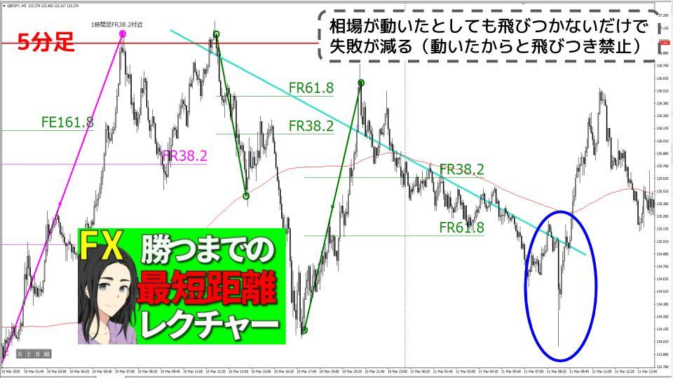 f:id:aoyama_aoyama:20200312155301j:plain