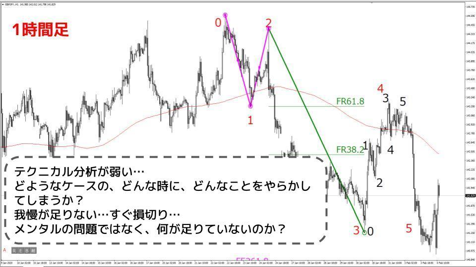 f:id:aoyama_aoyama:20200314201116j:plain