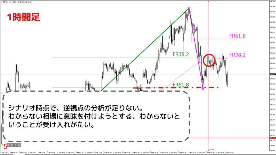 f:id:aoyama_aoyama:20200314201605j:plain