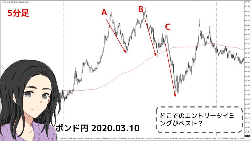 f:id:aoyama_aoyama:20200315113503j:plain
