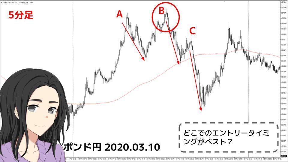 f:id:aoyama_aoyama:20200315113727j:plain