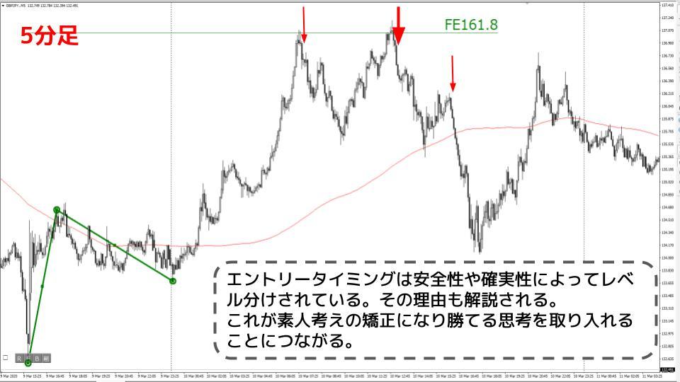 f:id:aoyama_aoyama:20200315113835j:plain