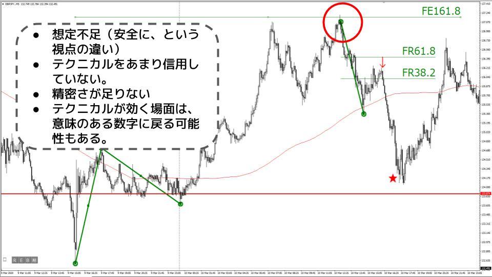 f:id:aoyama_aoyama:20200315114222j:plain