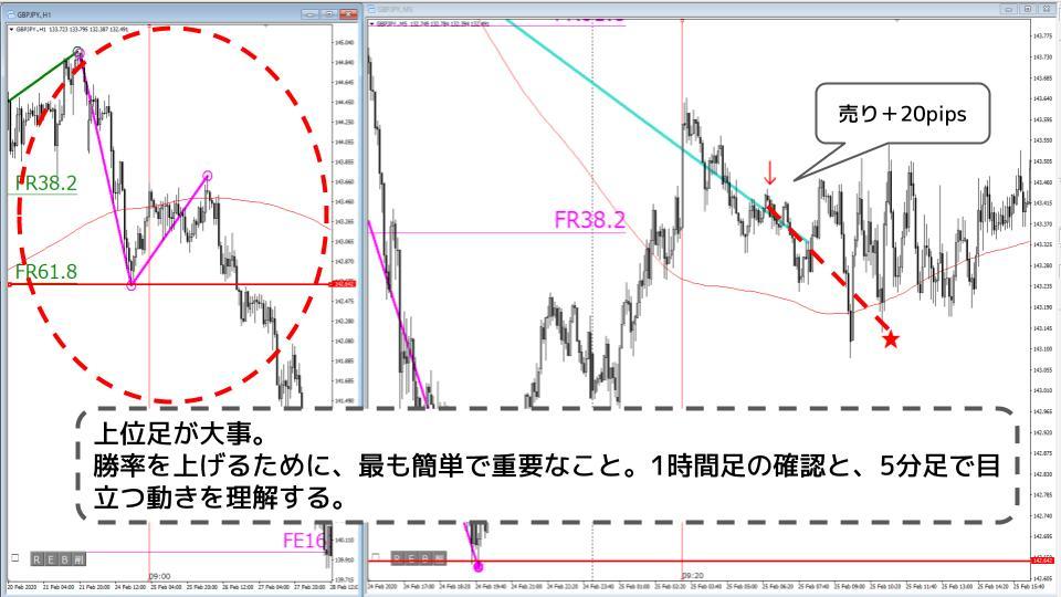 f:id:aoyama_aoyama:20200316015038j:plain