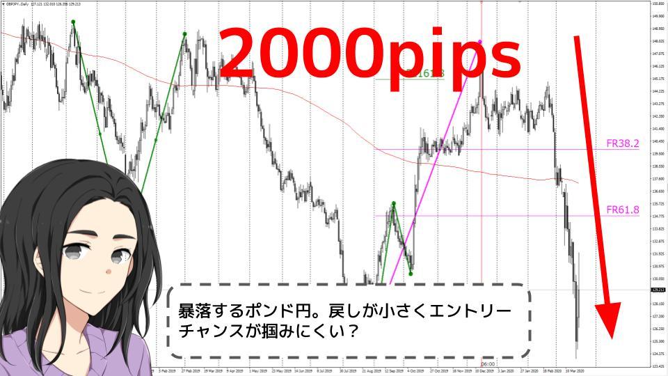 f:id:aoyama_aoyama:20200323195353j:plain