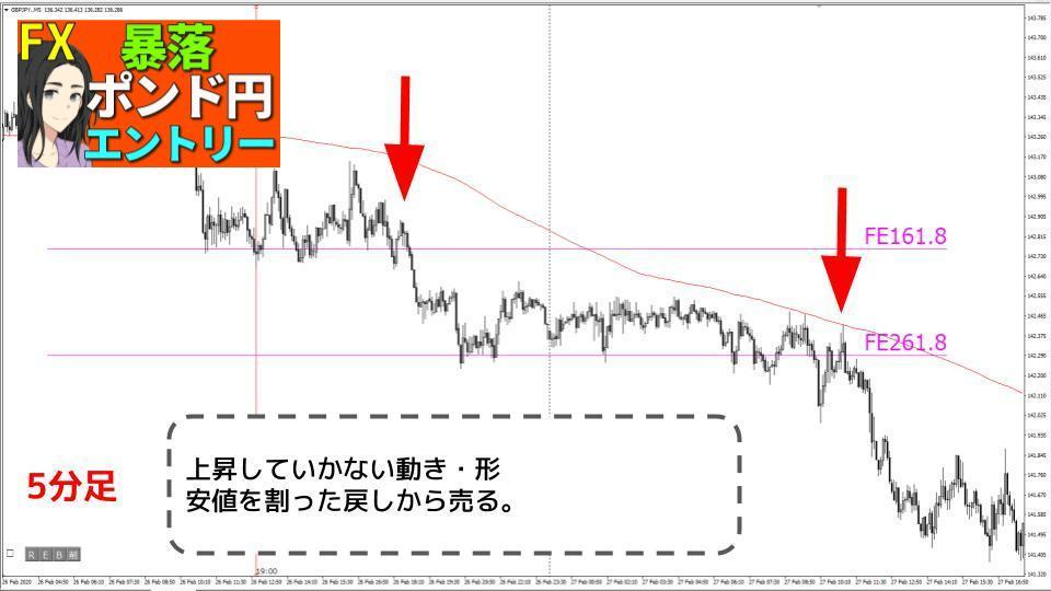 f:id:aoyama_aoyama:20200323195808j:plain