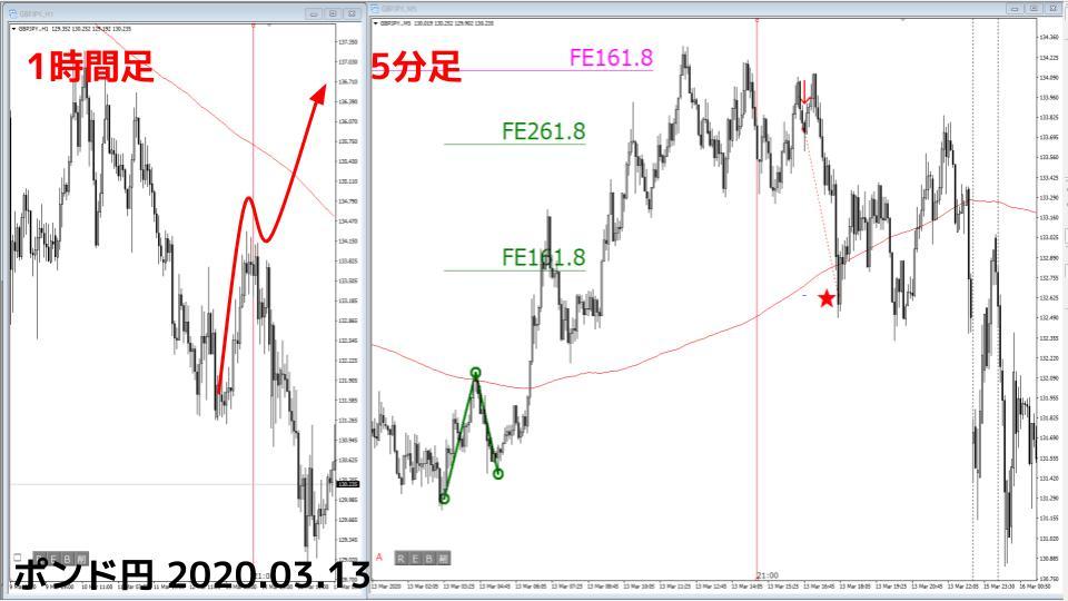 f:id:aoyama_aoyama:20200324211052j:plain