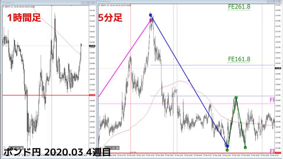 f:id:aoyama_aoyama:20200324211148j:plain