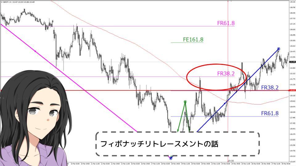 f:id:aoyama_aoyama:20200401135752j:plain