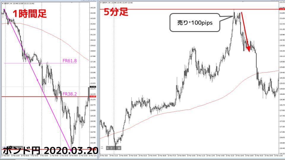 f:id:aoyama_aoyama:20200401140222j:plain