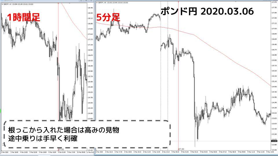 f:id:aoyama_aoyama:20200402133304j:plain