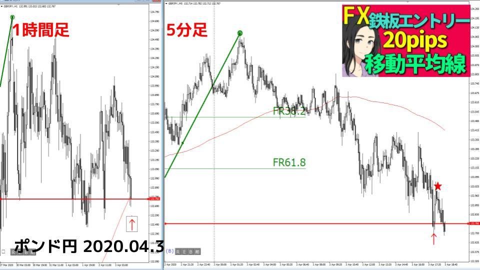 f:id:aoyama_aoyama:20200404111202j:plain