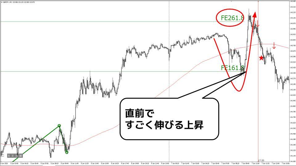 f:id:aoyama_aoyama:20200405012636j:plain