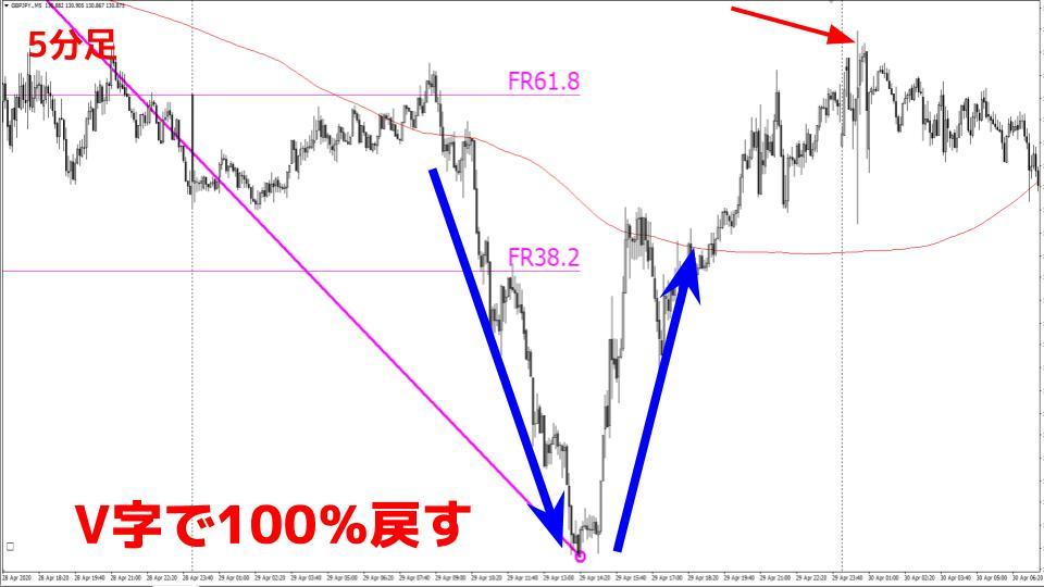 f:id:aoyama_aoyama:20200508015155j:plain