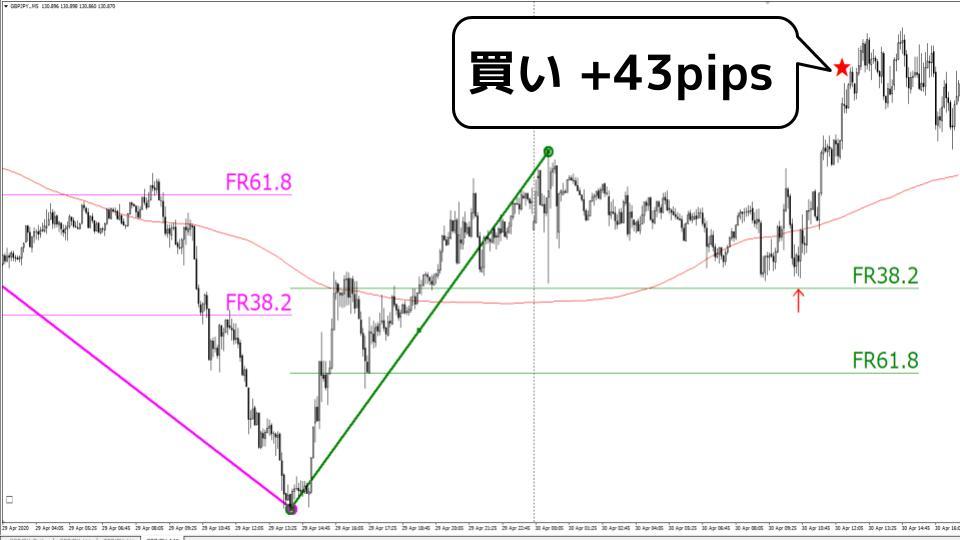 f:id:aoyama_aoyama:20200508015339j:plain