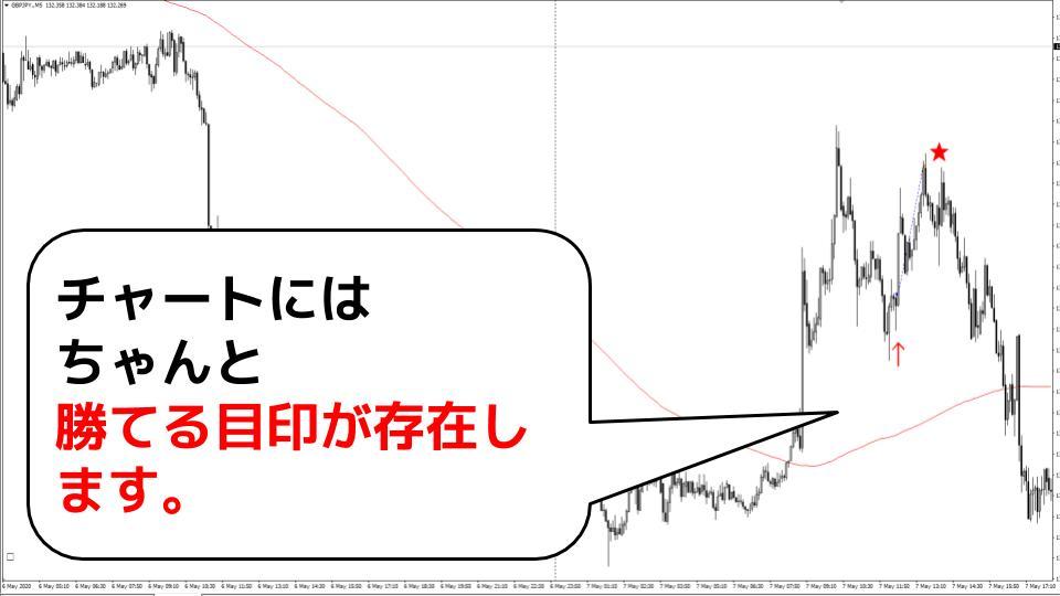 f:id:aoyama_aoyama:20200509213127j:plain