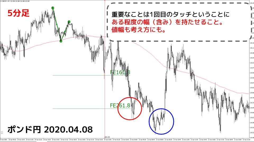 f:id:aoyama_aoyama:20200510004228j:plain