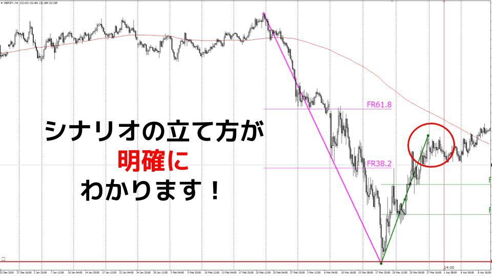 f:id:aoyama_aoyama:20200511011340j:plain