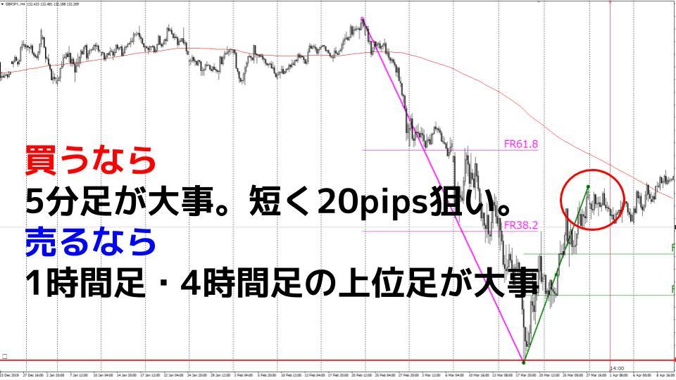 f:id:aoyama_aoyama:20200511011404j:plain