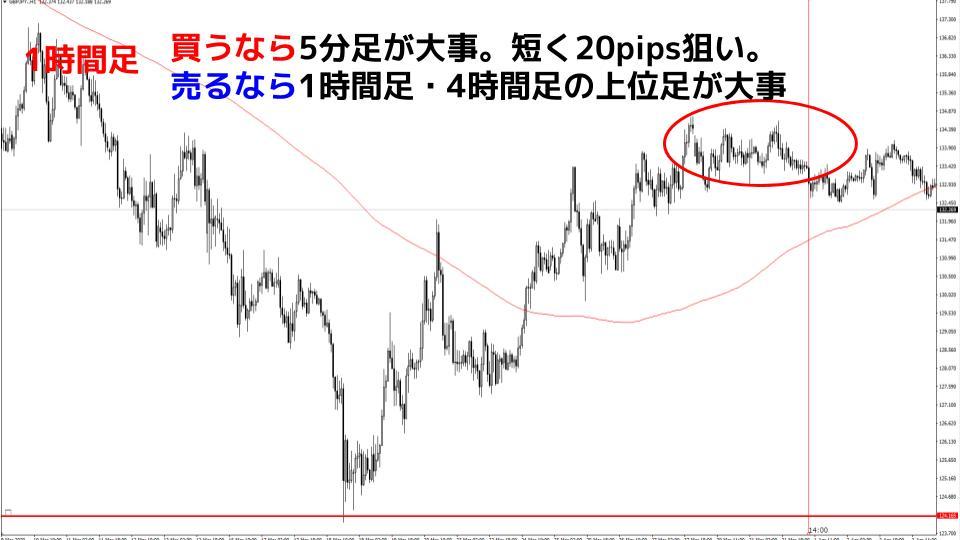 f:id:aoyama_aoyama:20200511015130j:plain