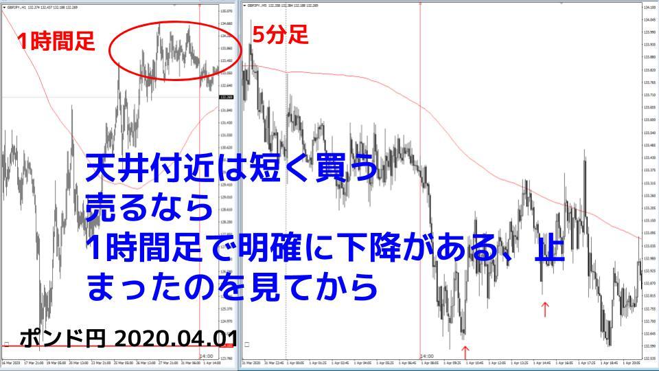 f:id:aoyama_aoyama:20200511015432j:plain