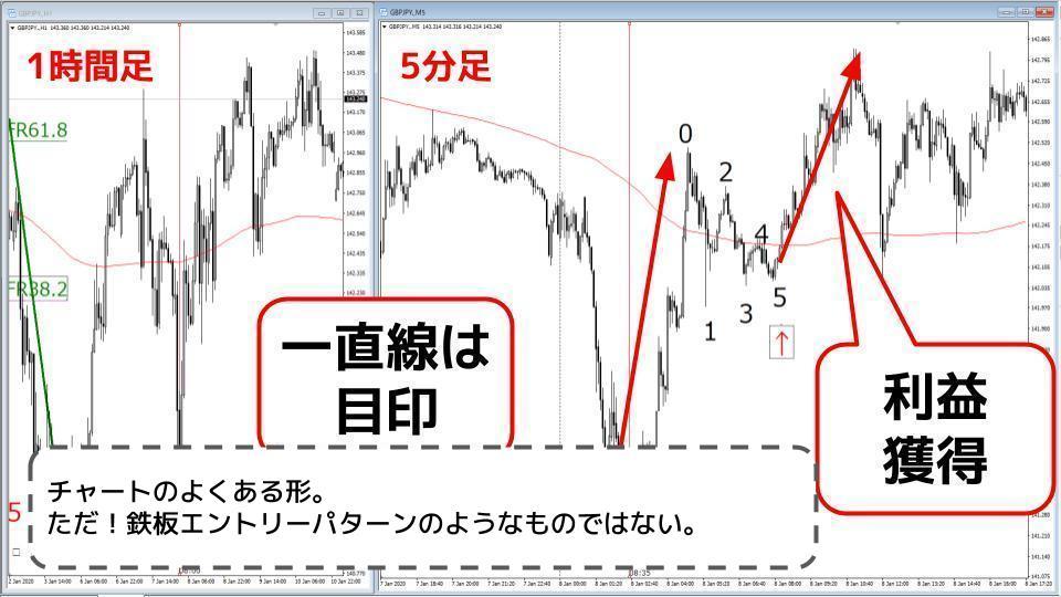 f:id:aoyama_aoyama:20200511174820j:plain