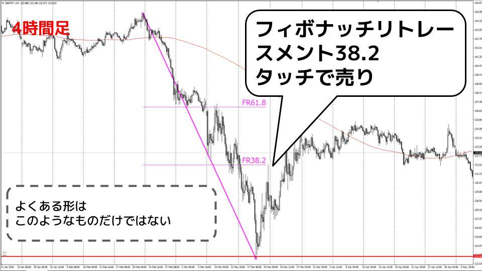 f:id:aoyama_aoyama:20200511175414j:plain