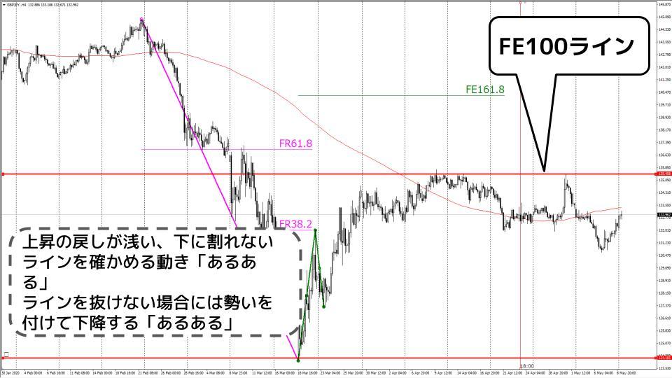f:id:aoyama_aoyama:20200511175635j:plain