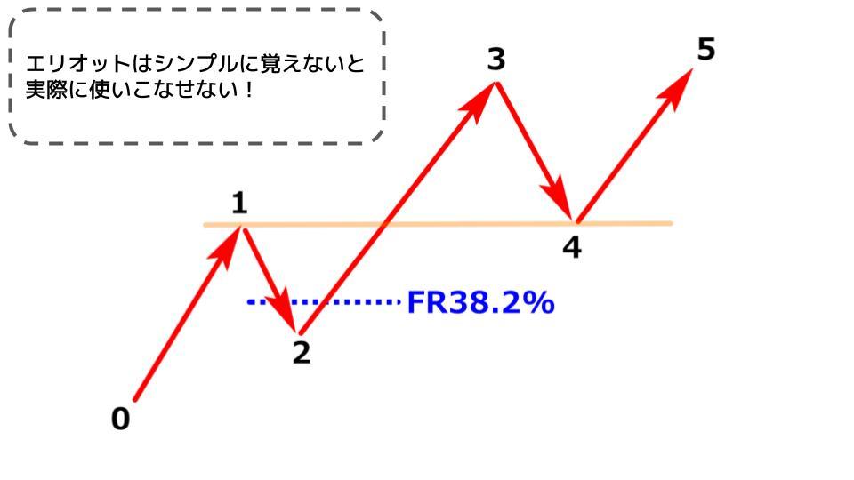 f:id:aoyama_aoyama:20200512171824j:plain