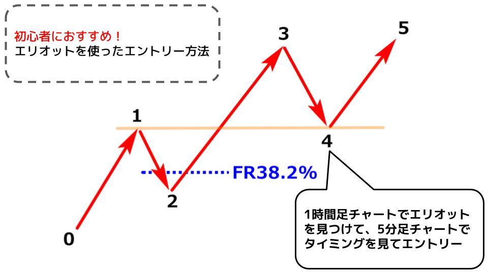 f:id:aoyama_aoyama:20200512172219j:plain