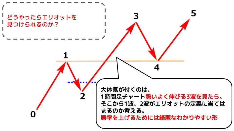 f:id:aoyama_aoyama:20200512172323j:plain