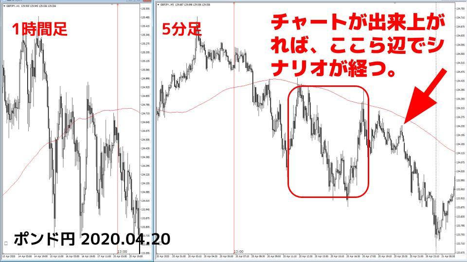 f:id:aoyama_aoyama:20200518000805j:plain
