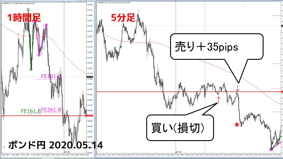 f:id:aoyama_aoyama:20200519221237j:plain