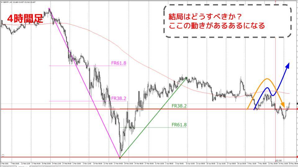 f:id:aoyama_aoyama:20200519223359j:plain