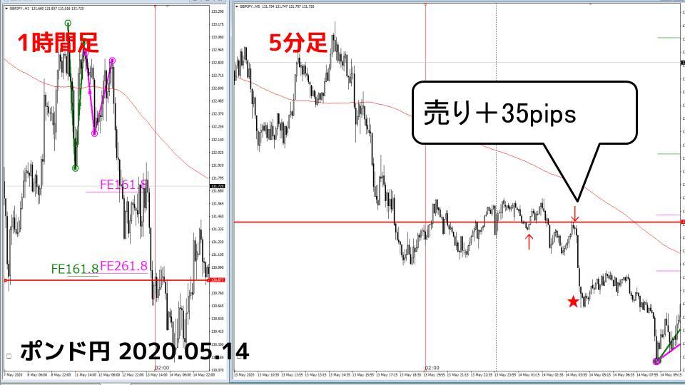 f:id:aoyama_aoyama:20200519223529j:plain