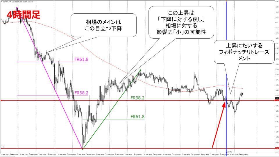 f:id:aoyama_aoyama:20200520181538j:plain