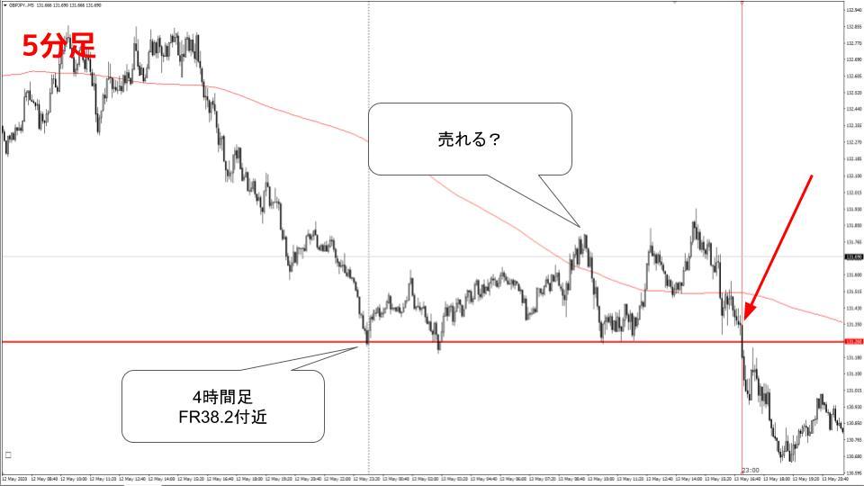 f:id:aoyama_aoyama:20200520182012j:plain