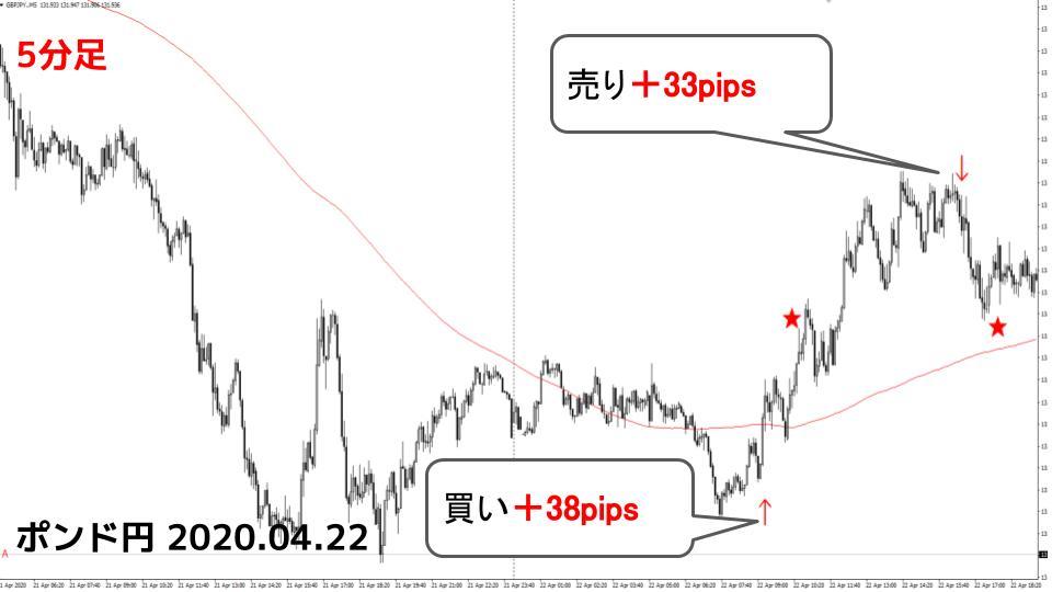 f:id:aoyama_aoyama:20200520234311j:plain