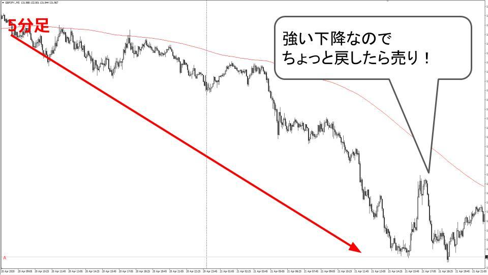 f:id:aoyama_aoyama:20200520234518j:plain
