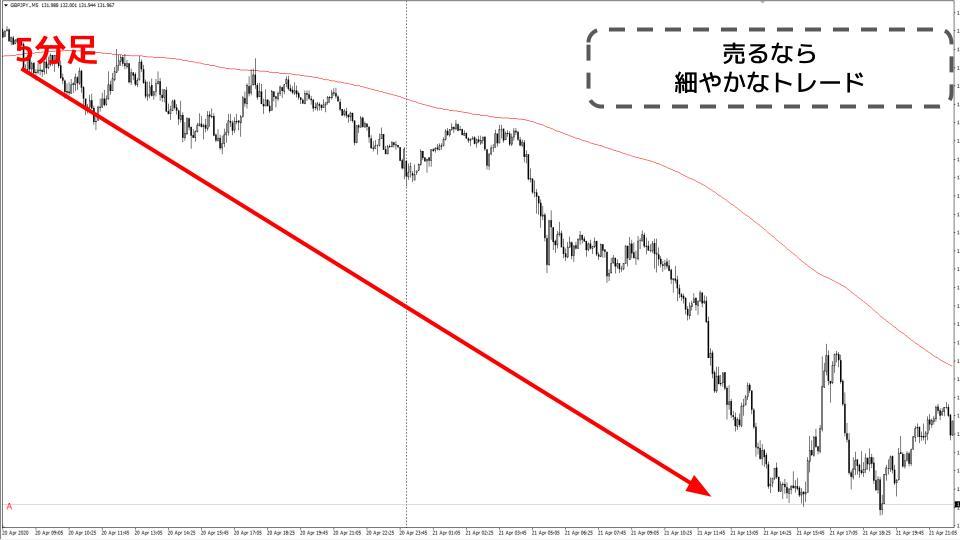 f:id:aoyama_aoyama:20200520234740j:plain