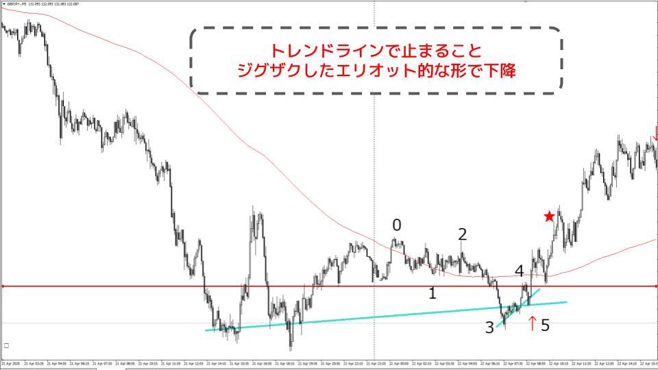 f:id:aoyama_aoyama:20200520234907j:plain