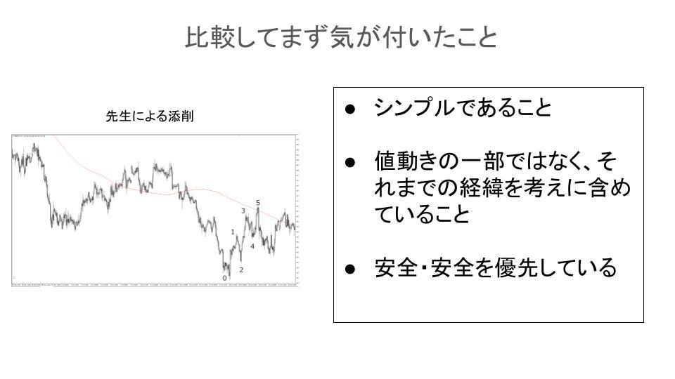 f:id:aoyama_aoyama:20200521172747j:plain