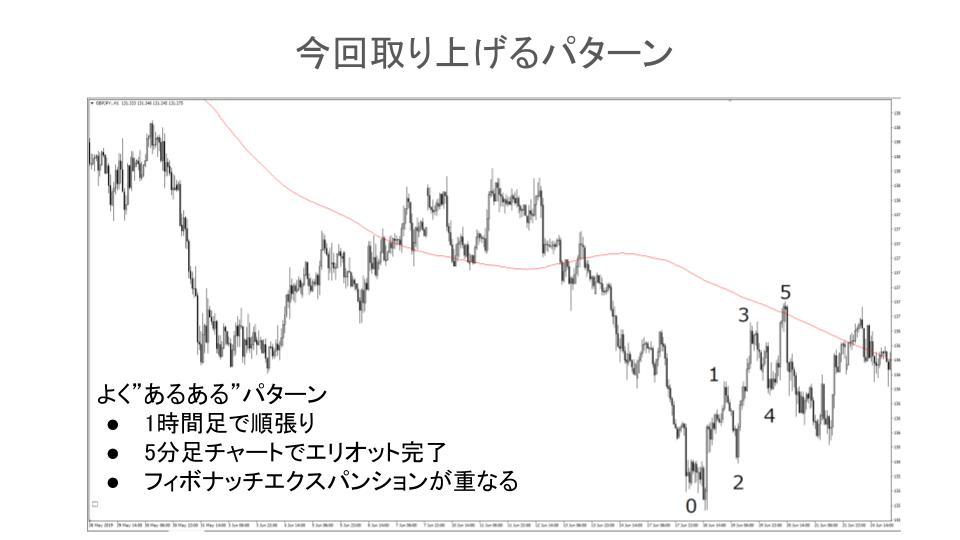 f:id:aoyama_aoyama:20200521172950j:plain