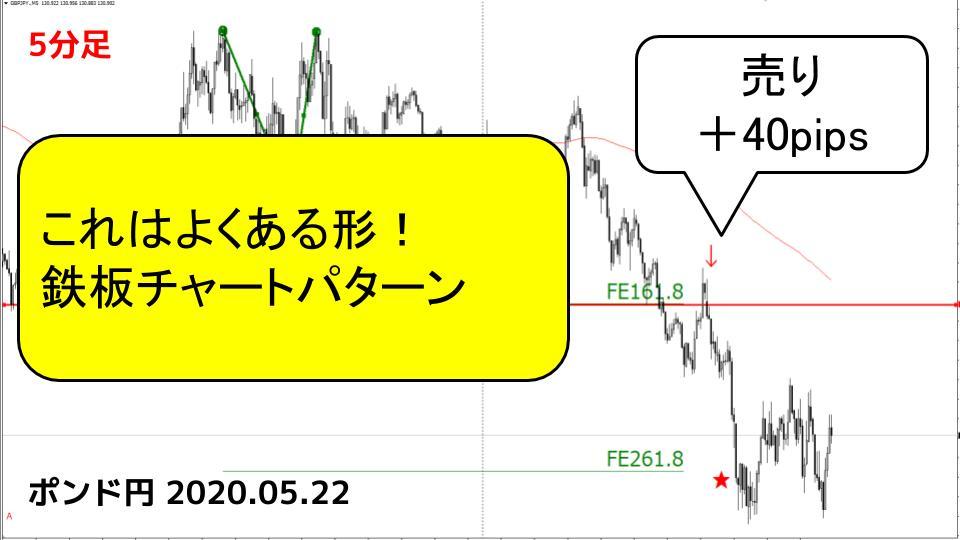 f:id:aoyama_aoyama:20200523004555j:plain