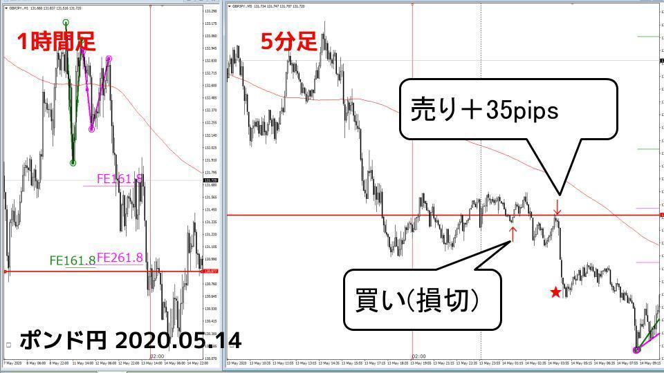 f:id:aoyama_aoyama:20200523005231j:plain